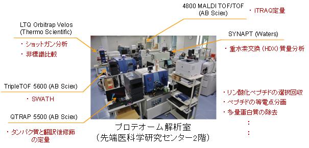 横浜市立大学との提携